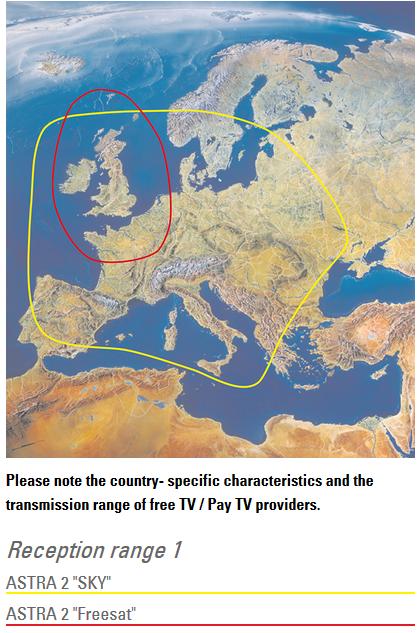Satellite Guide - Satellites for your caravan or motorhome